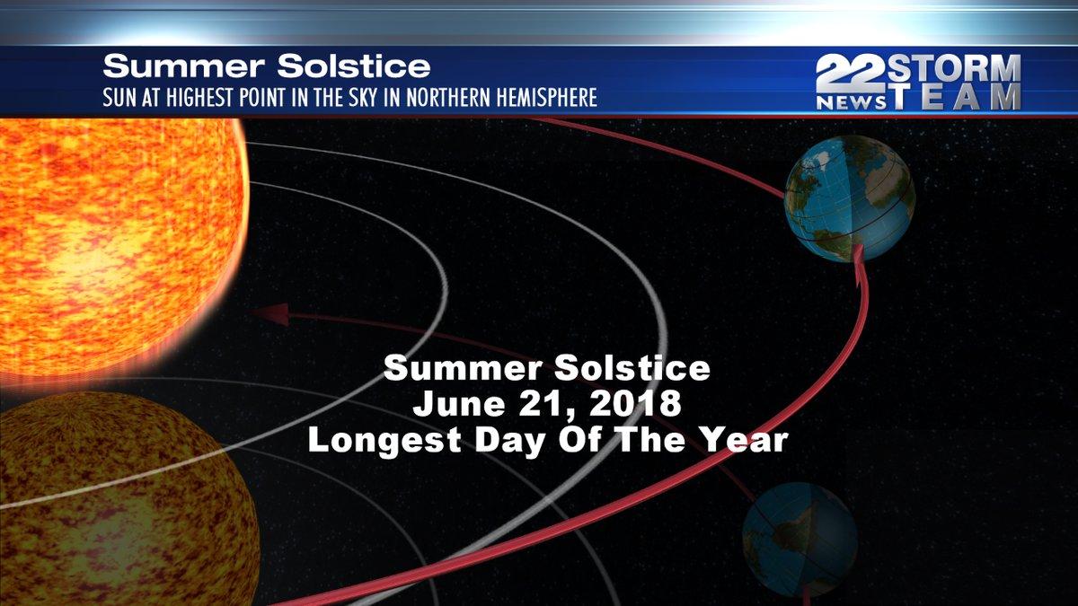 summer solstice_1529506690189.jpg.jpg