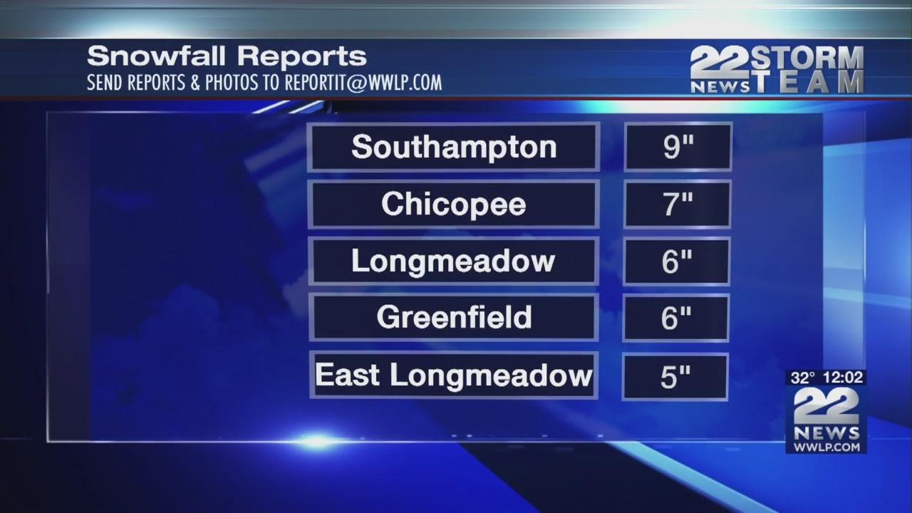 Snowfall totals around Western Massachusetts